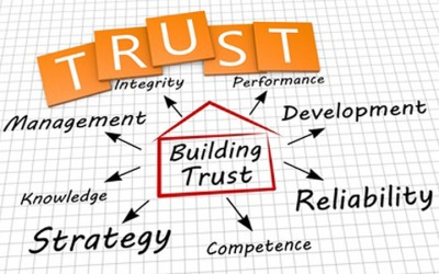 Building trust with your website content